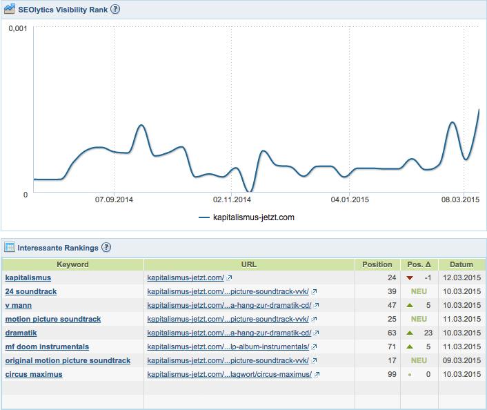 Bildschirmfoto 2015-03-16 um 07.12.59