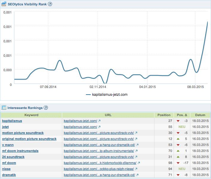 Bildschirmfoto 2015-03-26 um 08.56.32