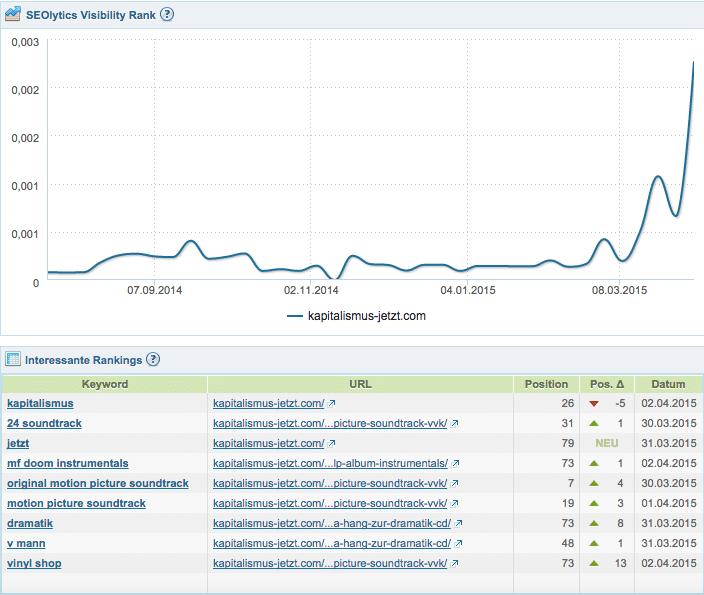 Bildschirmfoto 2015-04-10 um 09.32.14